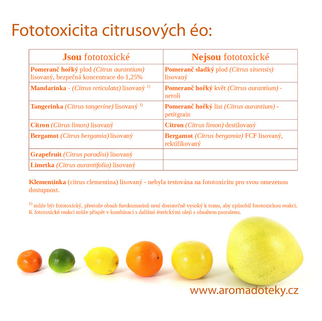 Fototoxicita citrusových éterických olejů