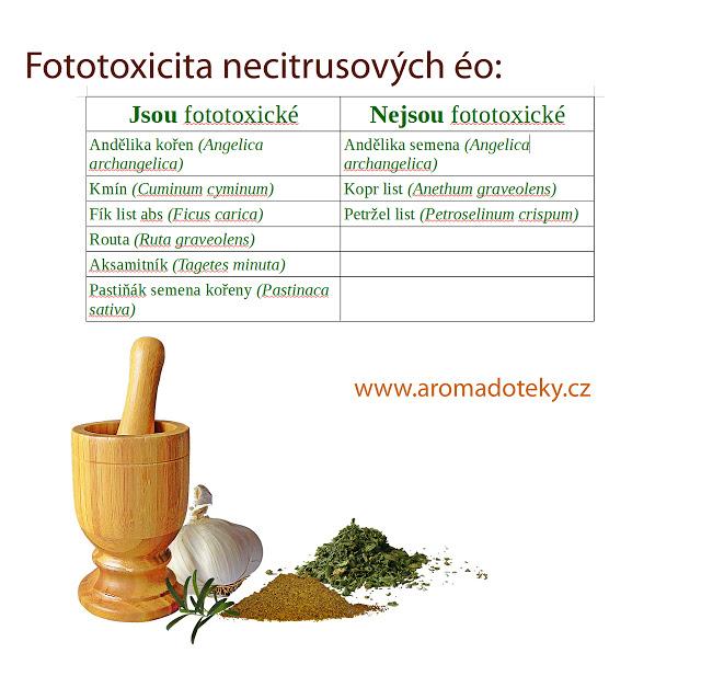 Fototoxicita éterických olejů